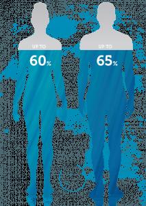 Percentuale Di Acqua Nel Corpo Umano Ecoline