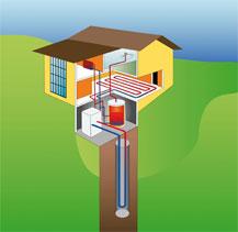 realizzazione impianti energia geotermica