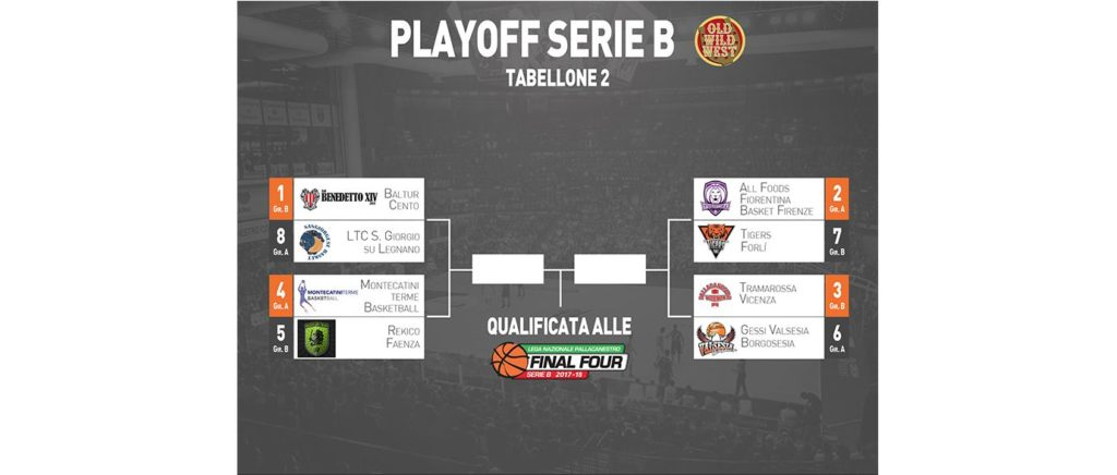 Il calendario playoff dei Tigers